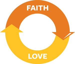 faith love